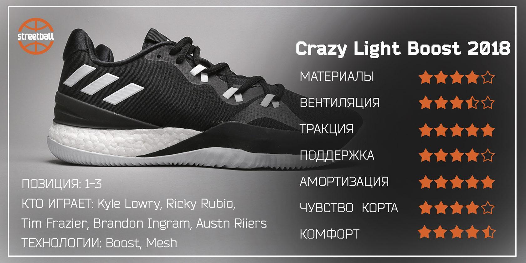 7ff673e6 Обзор adidas CrazyLight Boost 2018 — обзоры, новости и интервью в блоге  «StreetBall»
